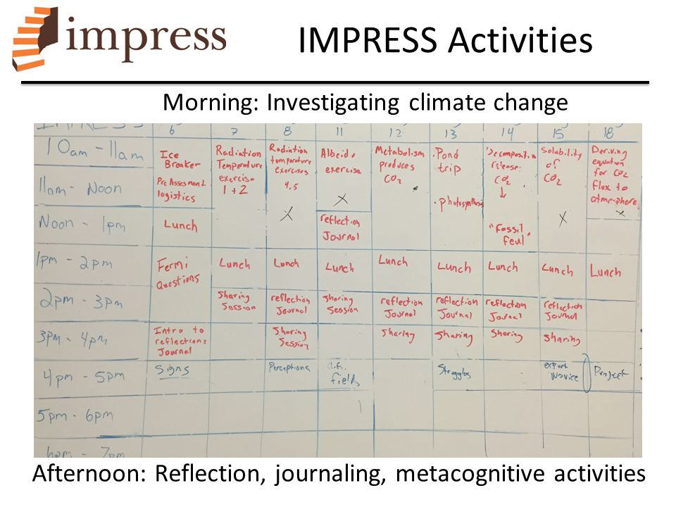 IMPRESS Activities Morning: Investigating climate change Afternoon: Reflection, journaling, metacognitive activities