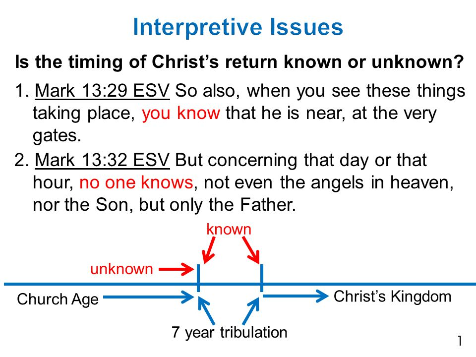 Is the timing of Christ's return known or unknown.
