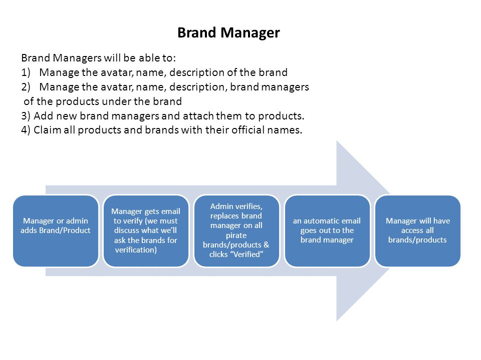Brand Managers will be able to: 1)Manage the avatar, name, description of the brand 2)Manage the avatar, name, description, brand managers of the products under the brand 3) Add new brand managers and attach them to products.
