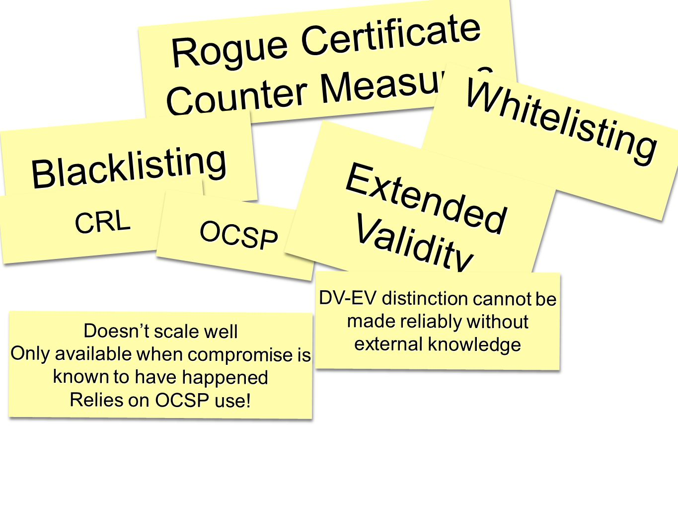 Rogue Certificate Counter Measures BlacklistingBlacklisting WhitelistingWhitelisting CRLCRL OCSPOCSP Doesn't scale well Only available when compromise