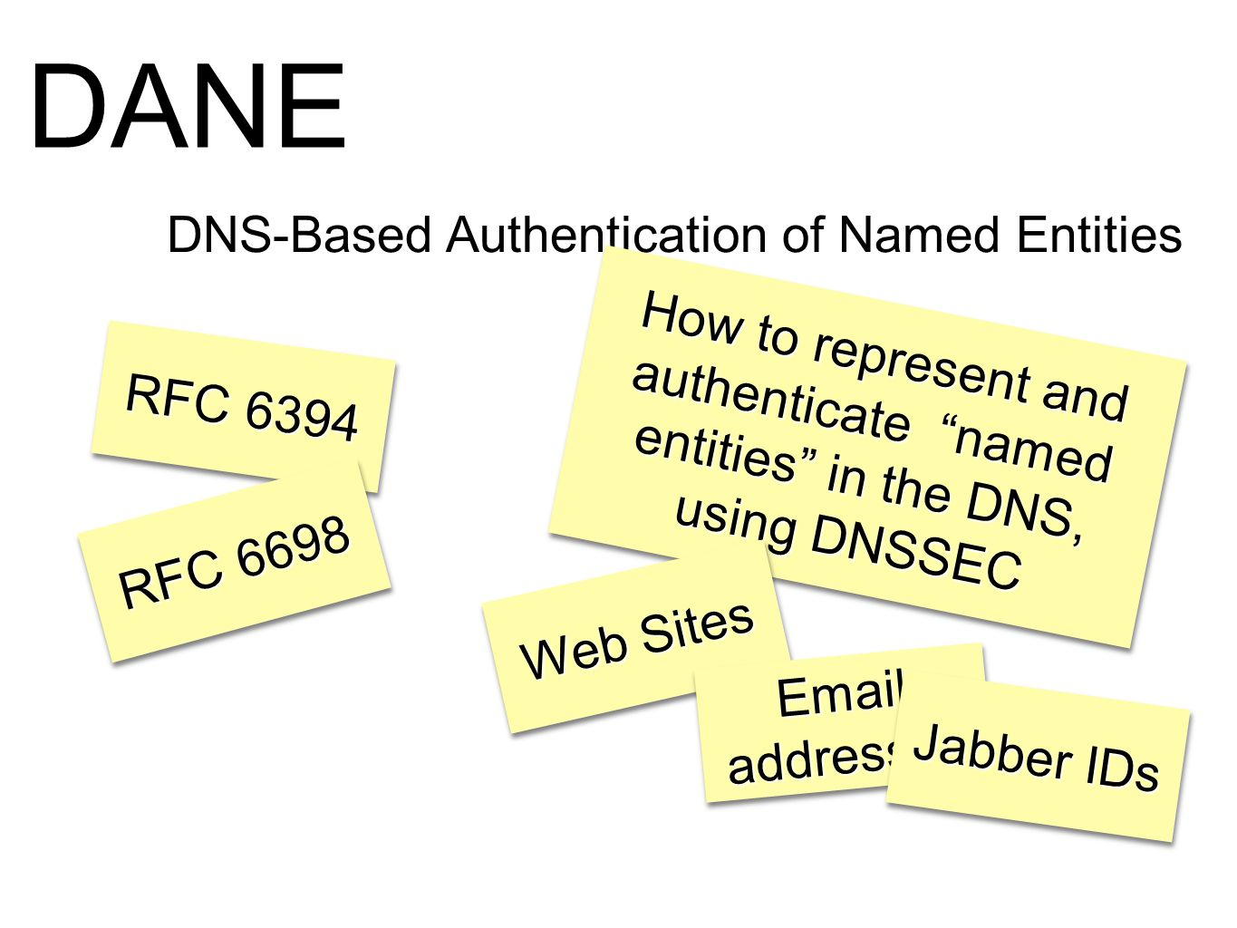 DANE DNS-Based Authentication of Named Entities How to represent and authenticate named entities in the DNS, using DNSSEC Web Sites Email addresses Jabber IDs RFC 6394 RFC 6698