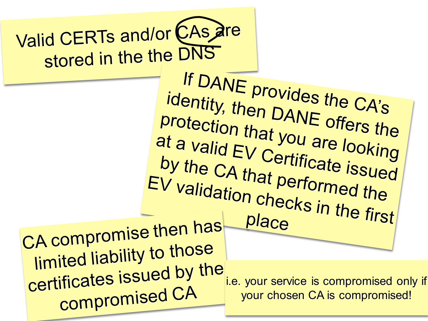 Valid CERTs and/or CAs are stored in the the DNS If DANE provides the CA's identity, then DANE offers the protection that you are looking at a valid E