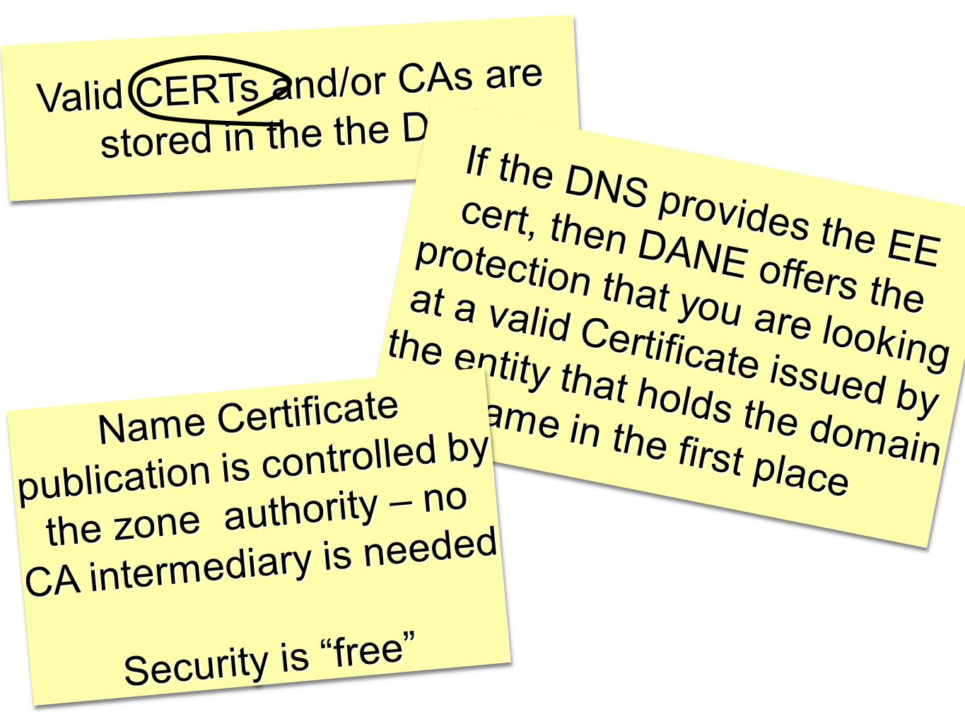 Valid CERTs and/or CAs are stored in the the DNS If the DNS provides the EE cert, then DANE offers the protection that you are looking at a valid Certificate issued by the entity that holds the domain name in the first place Name Certificate publication is controlled by the zone authority – no CA intermediary is needed Security is free Security is free Name Certificate publication is controlled by the zone authority – no CA intermediary is needed Security is free Security is free