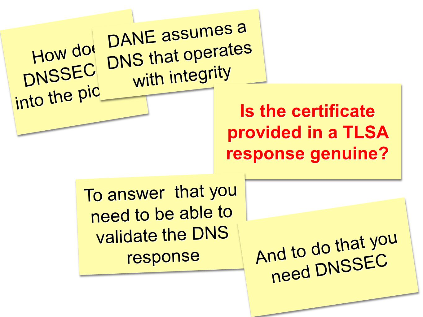 DANE assumes a DNS that operates with integrity Is the certificate provided in a TLSA response genuine? To answer that you need to be able to validate