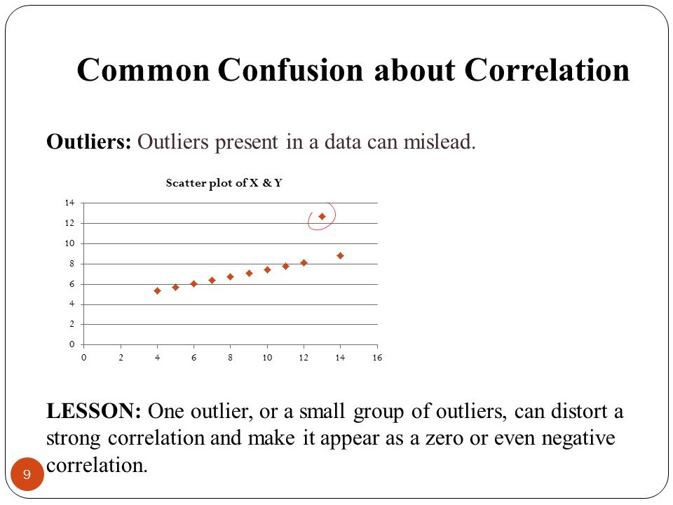 Common Confusion about Correlation Ecological Correlations: When a correlation is measured at a group level, and then conclusions drawn for individuals within groups, this is called an ecological correlation .