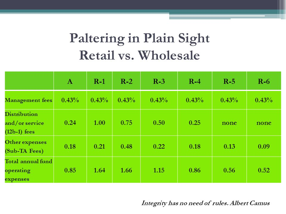 Paltering in Plain Sight Retail vs.