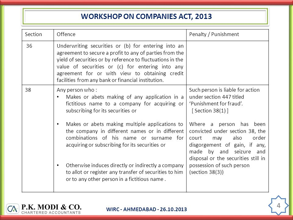 WORKSHOP ON COMPANIES ACT, 2013 WIRC - AHMEDABAD - 26.10.2013 4 SectionOffencePenalty / Punishment 36Underwriting securities or (b) for entering into an agreement to secure a profit to any of parties from the yield of securities or by reference to fluctuations in the value of securities or (c) for entering into any agreement for or with view to obtaining credit facilities from any bank or financial institution.