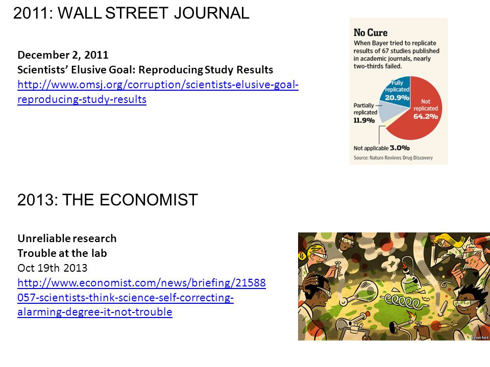 Unreliable research Trouble at the lab Oct 19th 2013 http://www.economist.com/news/briefing/21588 057-scientists-think-science-self-correcting- alarming-degree-it-not-trouble December 2, 2011 Scientists' Elusive Goal: Reproducing Study Results http://www.omsj.org/corruption/scientists-elusive-goal- reproducing-study-results 2011: WALL STREET JOURNAL 2013: THE ECONOMIST