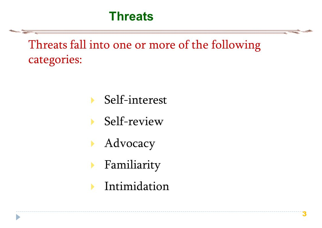3 Threats  Self-interest  Self-review  Advocacy  Familiarity  Intimidation Threats fall into one or more of the following categories: