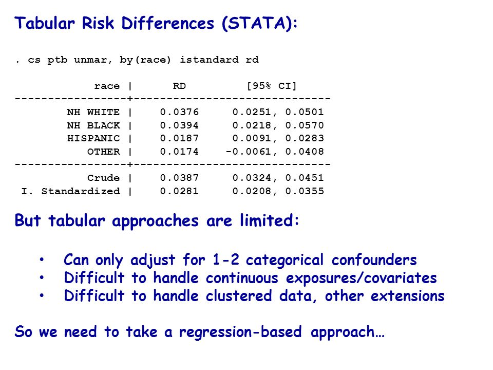 Tabular Risk Differences (STATA):.