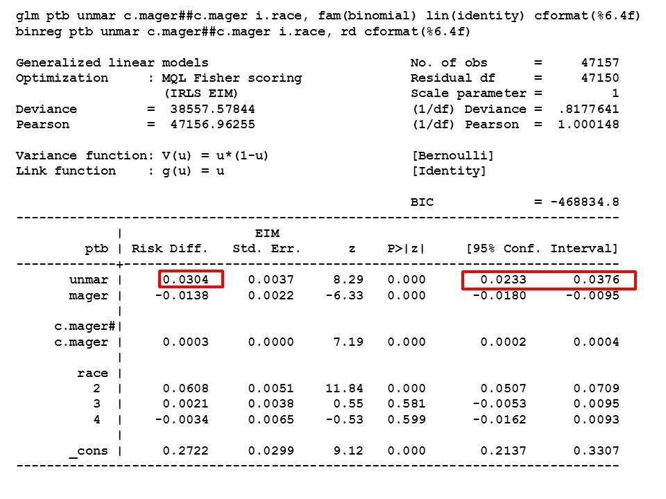 glm ptb unmar c.mager##c.mager i.race, fam(binomial) lin(identity) cformat(%6.4f) binreg ptb unmar c.mager##c.mager i.race, rd cformat(%6.4f) Generalized linear models No.