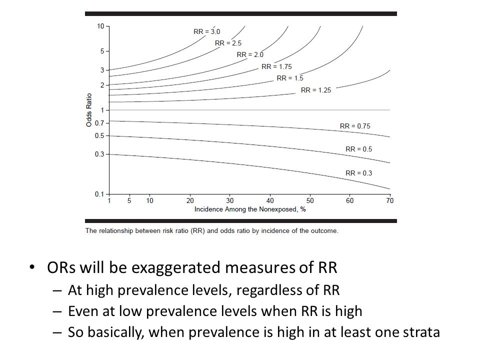 ORs will be exaggerated measures of RR – At high prevalence levels, regardless of RR – Even at low prevalence levels when RR is high – So basically, when prevalence is high in at least one strata