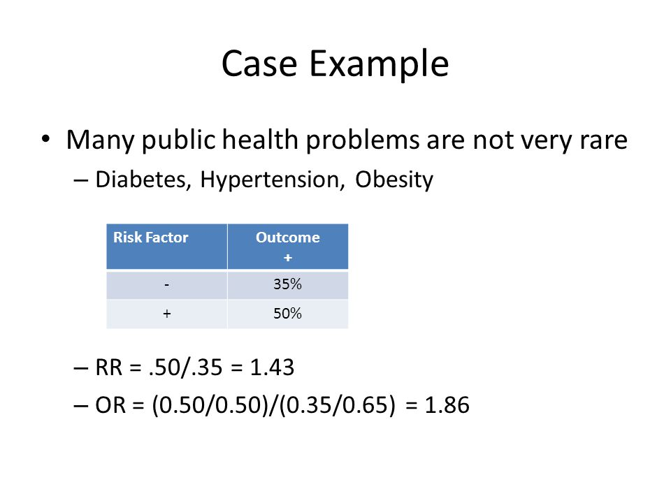 Case Example Many public health problems are not very rare – Diabetes, Hypertension, Obesity – RR =.50/.35 = 1.43 – OR = (0.50/0.50)/(0.35/0.65) = 1.86 Risk FactorOutcome + -35% +50%