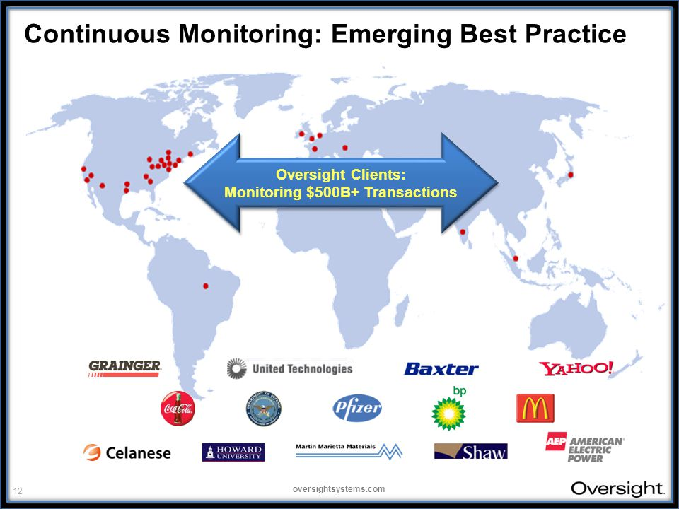 12 oversightsystems.com Continuous Monitoring: Emerging Best Practice Oversight Clients: Monitoring $500B+ Transactions