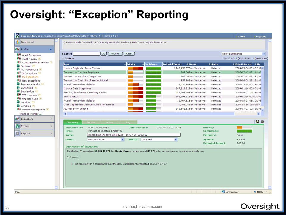 25 oversightsystems.com Oversight: Exception Reporting