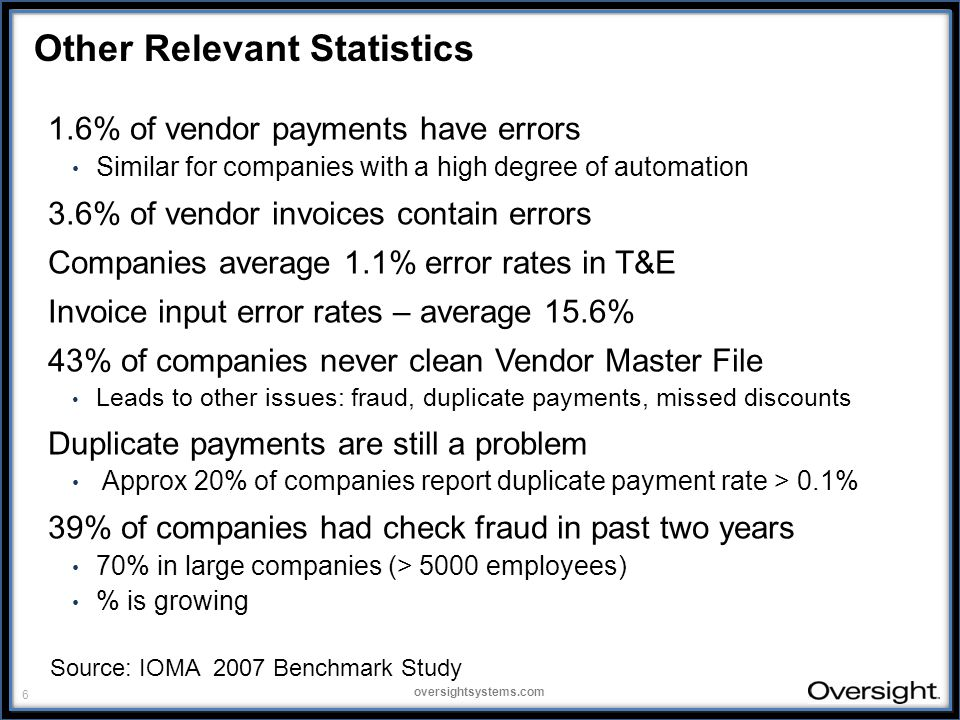 6 oversightsystems.com Other Relevant Statistics 1.6% of vendor payments have errors Similar for companies with a high degree of automation 3.6% of vendor invoices contain errors Companies average 1.1% error rates in T&E Invoice input error rates – average 15.6% 43% of companies never clean Vendor Master File Leads to other issues: fraud, duplicate payments, missed discounts Duplicate payments are still a problem Approx 20% of companies report duplicate payment rate > 0.1% 39% of companies had check fraud in past two years 70% in large companies (> 5000 employees) % is growing Source: IOMA 2007 Benchmark Study