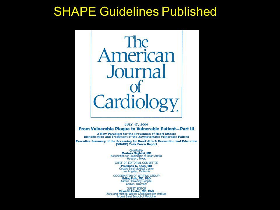 SHAPE Guidelines Published