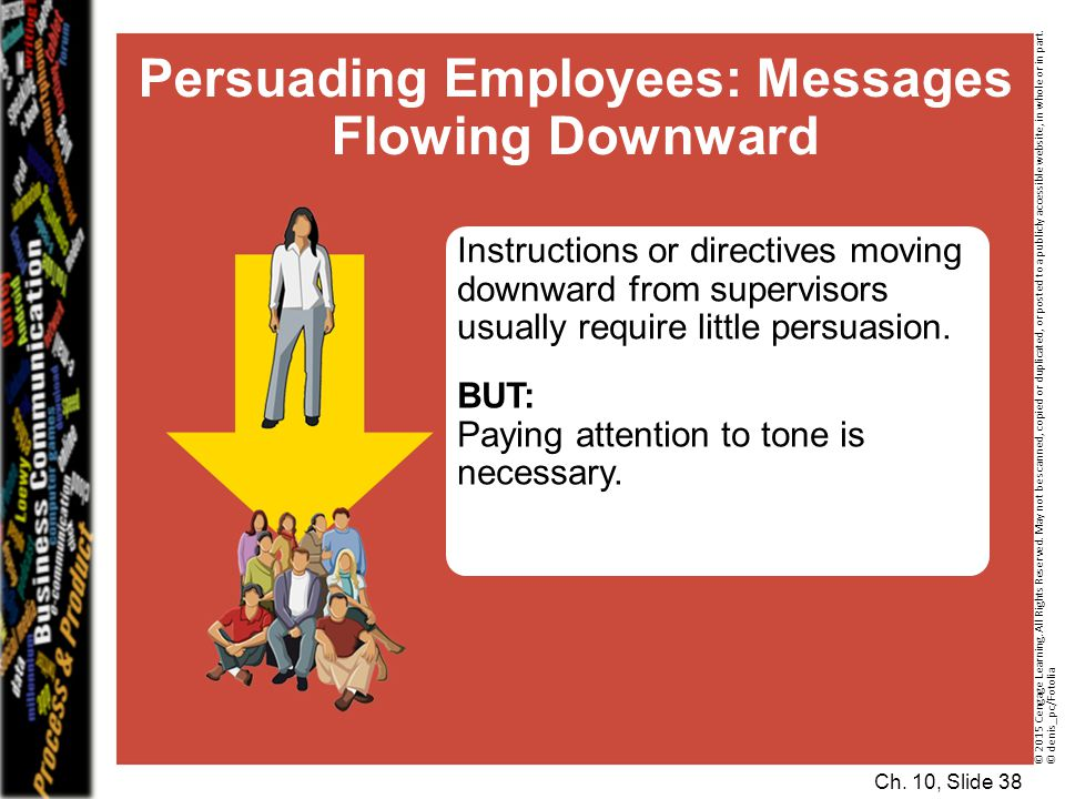 Ch. 10, Slide 38 Persuading Employees: Messages Flowing Downward Instructions or directives moving downward from supervisors usually require little pe
