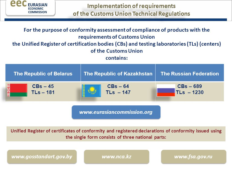 The Republic of BelarusThe Republic of KazakhstanThe Russian Federation CBs – 45 TLs – 181 CBs – 64 TLs – 147 CBs – 689 TLs – 1230 For the purpose of conformity assessment of compliance of products with the requirements of Customs Union the Unified Register of certification bodies (CBs) and testing laboratories (TLs) (centers) of the Customs Union contains: Implementation of requirements of the Customs Union Technical Regulations Implementation of requirements of the Customs Union Technical Regulations www.eurasiancommission.org Unified Register of certificates of conformity and registered declarations of conformity issued using the single form consists of three national parts: www.gosstandart.gov.by www.nca.kz www.fsa.gov.ru