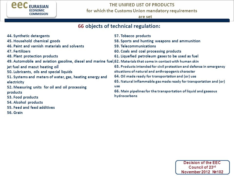 THE UNIFIED LIST OF PRODUCTS for which the Customs Union mandatory requirements are set 66 objects of technical regulation: 44.