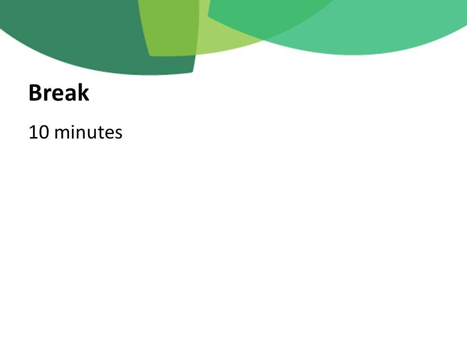 10 minutes Break
