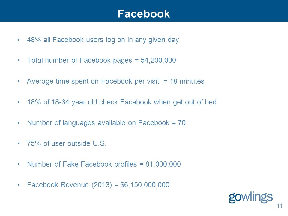 Facebook 48% all Facebook users log on in any given day Total number of Facebook pages = 54,200,000 Average time spent on Facebook per visit = 18 minutes 18% of 18-34 year old check Facebook when get out of bed Number of languages available on Facebook = 70 75% of user outside U.S.