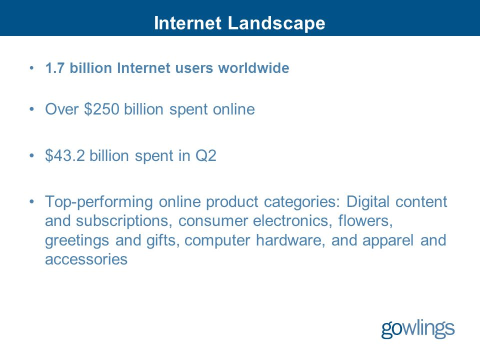 Internet Landscape 1.7 billion Internet users worldwide Over $250 billion spent online $43.2 billion spent in Q2 Top-performing online product categories: Digital content and subscriptions, consumer electronics, flowers, greetings and gifts, computer hardware, and apparel and accessories