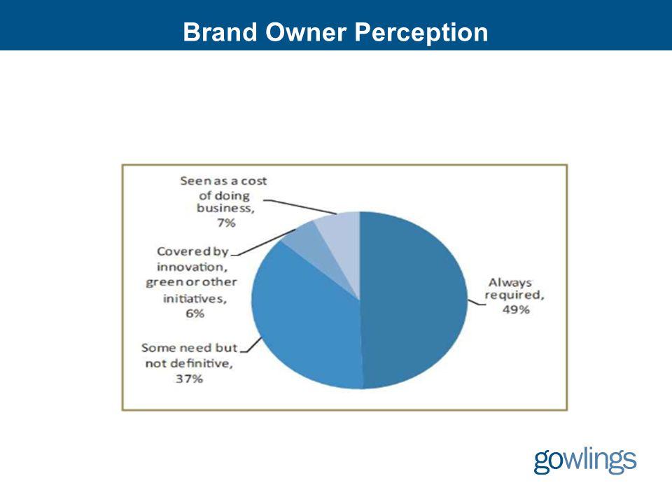Brand Owner Perception