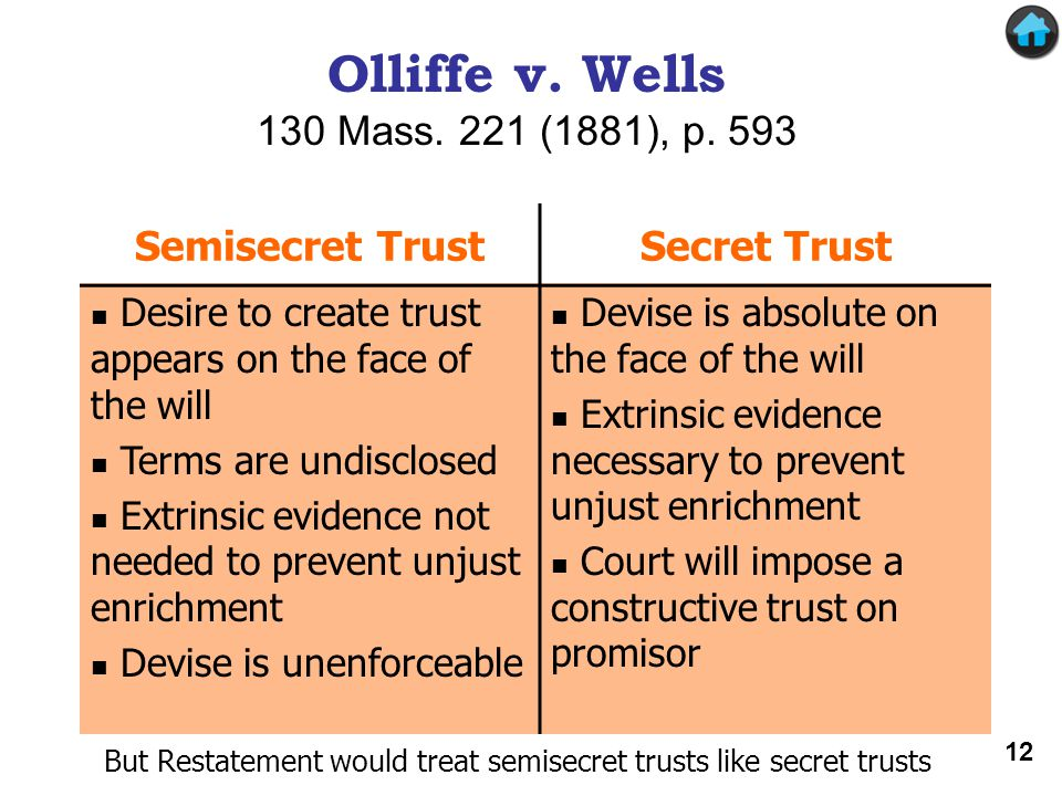 Desire to create trust appears on the face of the will Terms are undisclosed Extrinsic evidence not needed to prevent unjust enrichment Devise is unenforceable Devise is absolute on the face of the will Extrinsic evidence necessary to prevent unjust enrichment Court will impose a constructive trust on promisor Olliffe v.