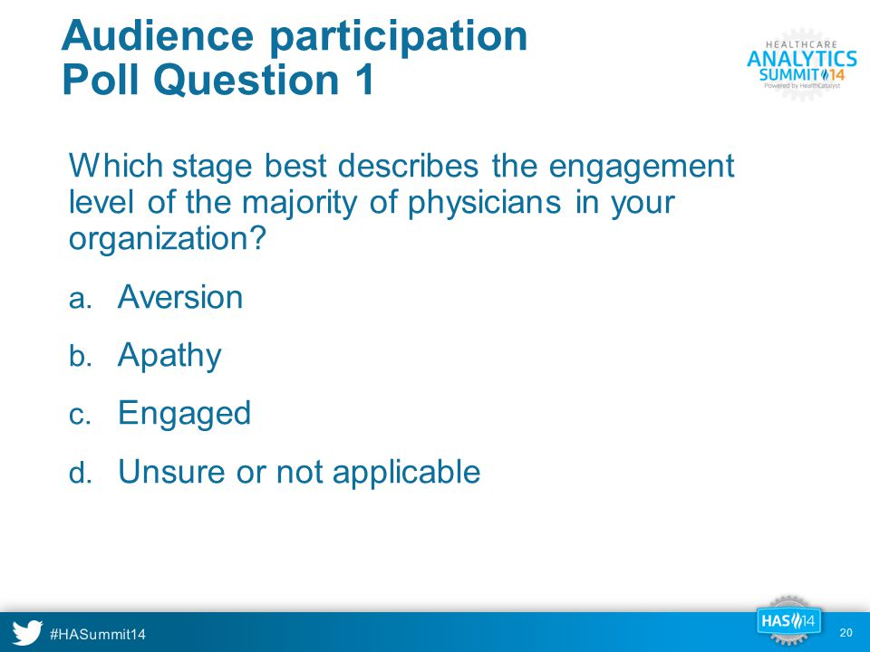#HASummit14 Audience participation Poll Question 1 Which stage best describes the engagement level of the majority of physicians in your organization.