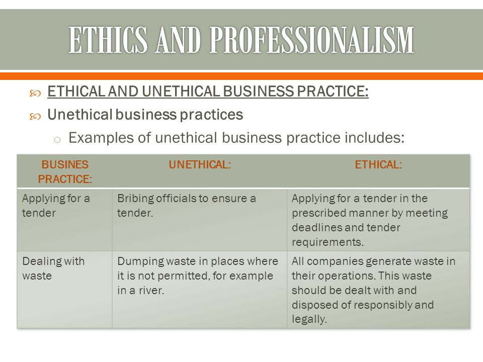  ETHICAL AND UNETHICAL BUSINESS PRACTICE:  Unethical business practices o Examples of unethical business practice includes: