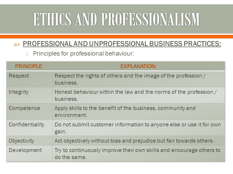  PROFESSIONAL AND UNPROFESSIONAL BUSINESS PRACTICES: o Principles for professional behaviour: