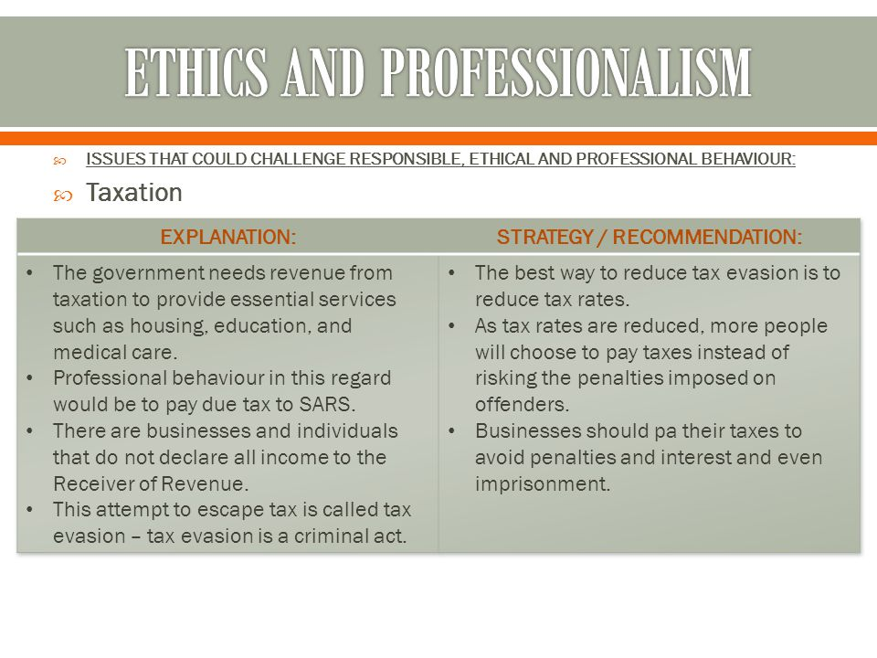  ISSUES THAT COULD CHALLENGE RESPONSIBLE, ETHICAL AND PROFESSIONAL BEHAVIOUR:  Taxation
