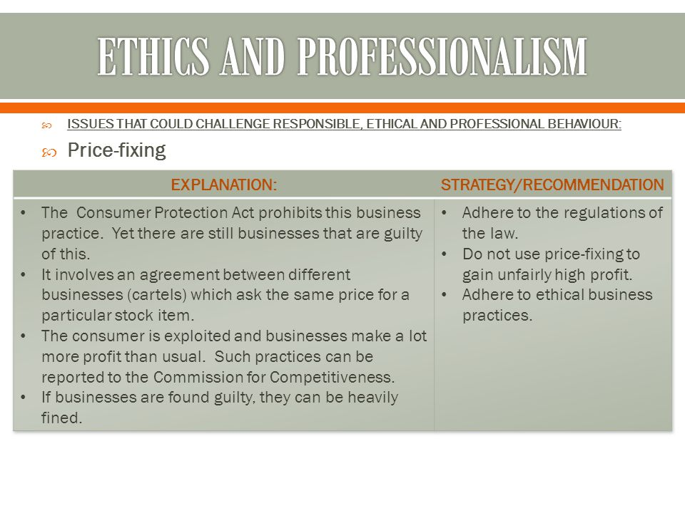  ISSUES THAT COULD CHALLENGE RESPONSIBLE, ETHICAL AND PROFESSIONAL BEHAVIOUR:  Price-fixing
