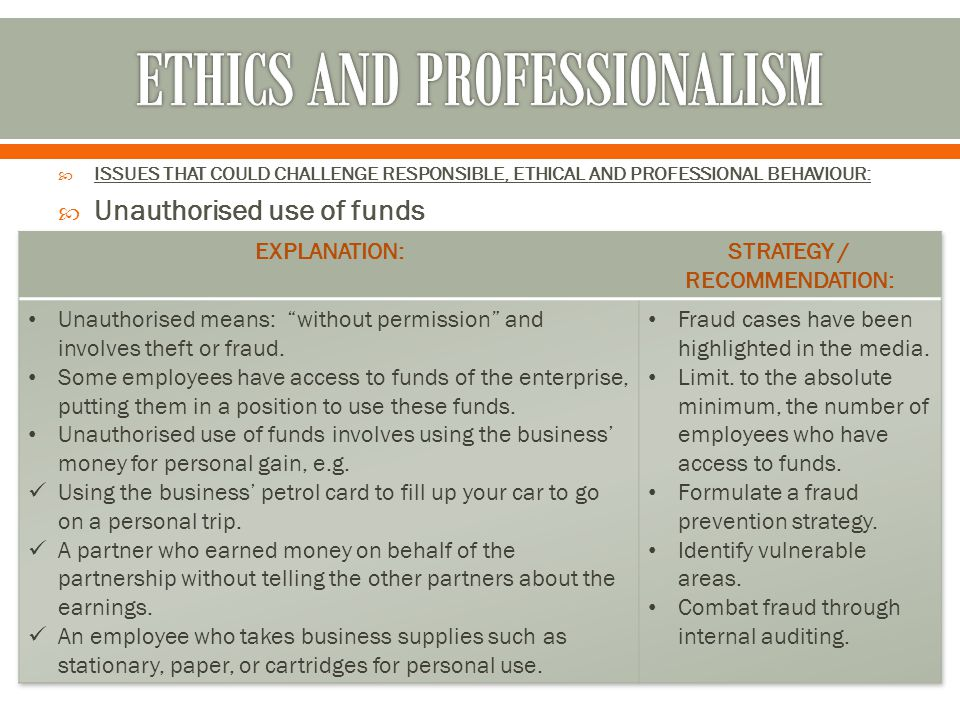  ISSUES THAT COULD CHALLENGE RESPONSIBLE, ETHICAL AND PROFESSIONAL BEHAVIOUR:  Unauthorised use of funds