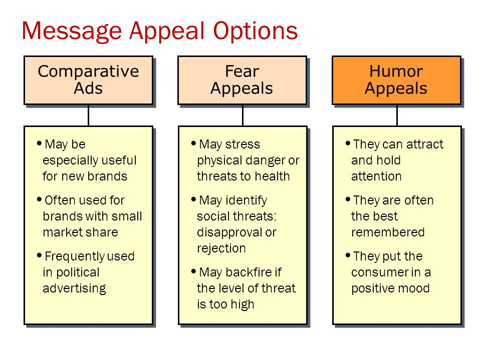 Fear Appeals Fear Appeals Comparative Ads Comparative Ads Fear Appeals Fear Appeals Comparative Ads Comparative Ads Message Appeal Options Humor Appea