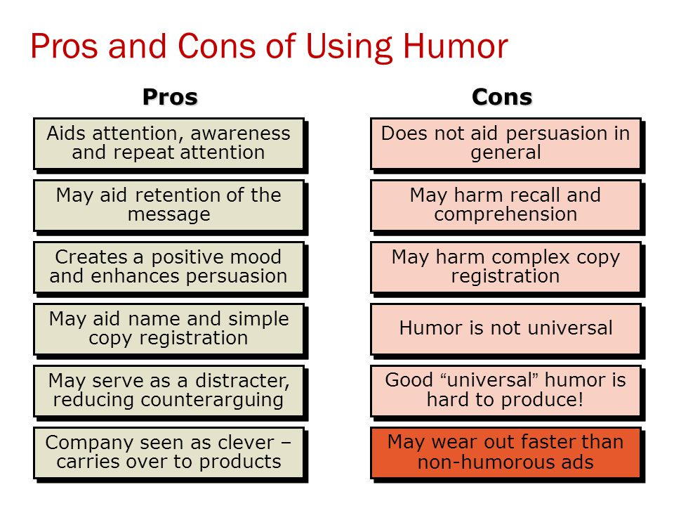 Pros and Cons of Using Humor Does not aid persuasion in general Aids attention and awareness ProsCons May harm recall and comprehension May harm compl