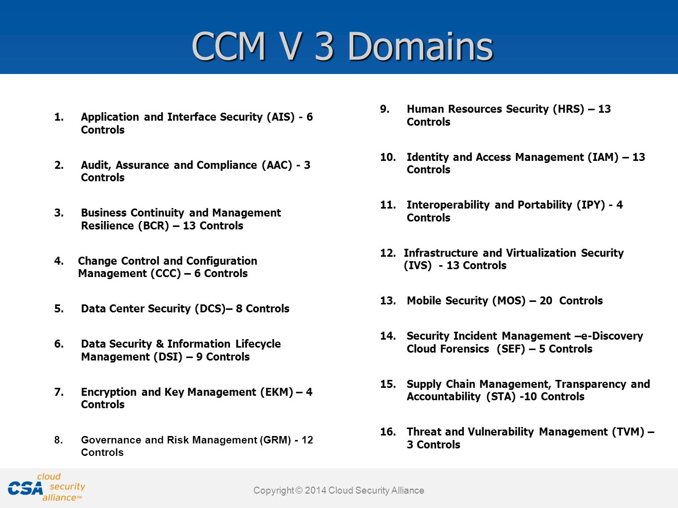 www.cloudsecurityalliance.org Copyright © 2011 Cloud Security Alliance CCM V 3 Domains 1.Application and Interface Security (AIS) - 6 Controls 2.Audit, Assurance and Compliance (AAC) - 3 Controls 3.Business Continuity and Management Resilience (BCR) – 13 Controls 4.Change Control and Configuration Management (CCC) – 6 Controls 5.Data Center Security (DCS)– 8 Controls 6.Data Security & Information Lifecycle Management (DSI) – 9 Controls 7.Encryption and Key Management (EKM) – 4 Controls 8.Governance and Risk Management (GRM) - 12 Controls 9.Human Resources Security (HRS) – 13 Controls 10.Identity and Access Management (IAM) – 13 Controls 11.Interoperability and Portability (IPY) - 4 Controls 12.Infrastructure and Virtualization Security (IVS) - 13 Controls 13.Mobile Security (MOS) – 20 Controls 14.Security Incident Management –e-Discovery Cloud Forensics (SEF) – 5 Controls 15.Supply Chain Management, Transparency and Accountability (STA) -10 Controls 16.Threat and Vulnerability Management (TVM) – 3 Controls Copyright © 2014 Cloud Security Alliance