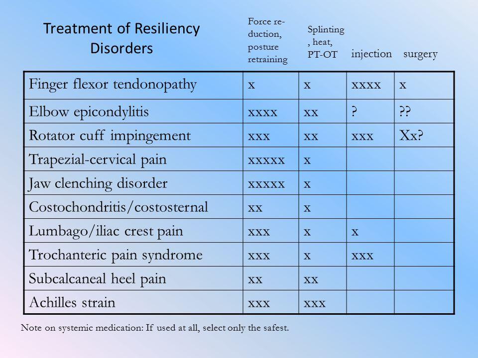 Treatment of Resiliency Disorders Force re- duction, posture retraining Finger flexor tendonopathyxxxxxxx Elbow epicondylitisxxxxxx??? Rotator cuff im