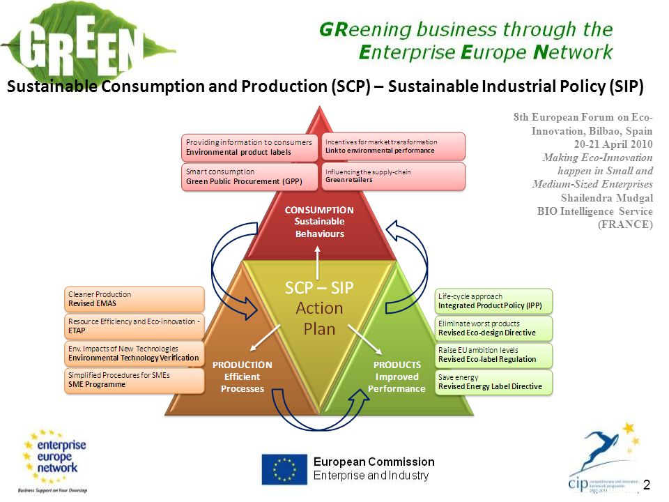 Implementing measures - Criteria Regulations proposed for products: significant sales volume in EU (indicatively 200 000) with significant environmental impact and significant potential for improvement All environmental aspects and entire life cycle of the product considered (annex I) Significant environmental aspects addressed Other aspects (product performance, health&safety, impact on consumers, manufacturers' competitiveness) are taken into account