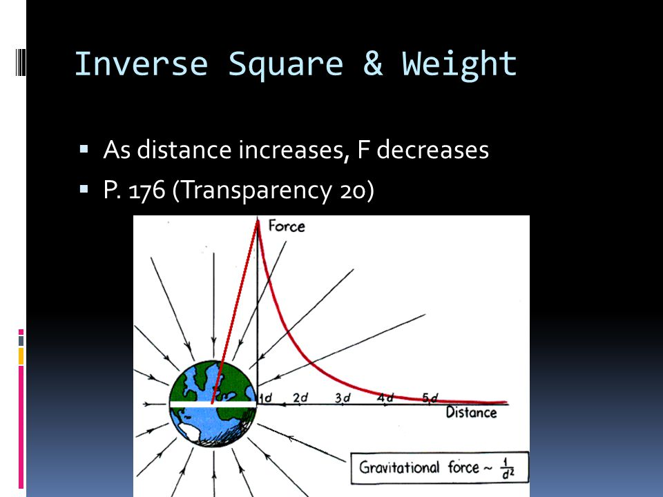 Inverse Square & Weight  As distance increases, F decreases  P. 176 (Transparency 20)