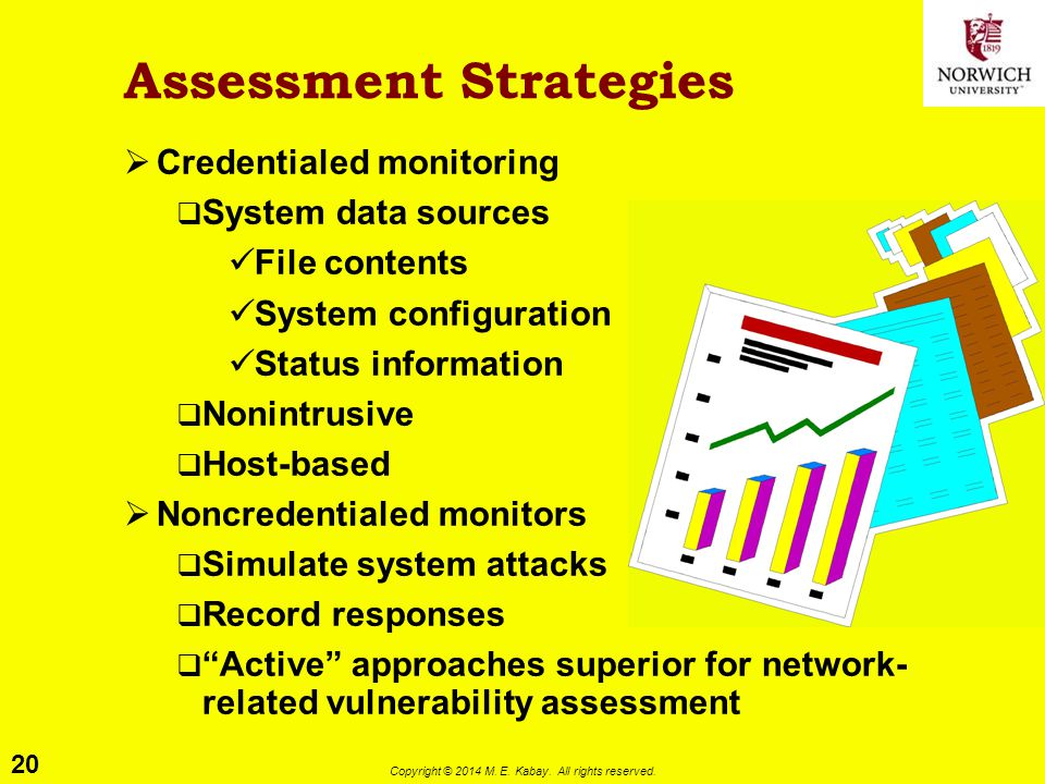 20 Copyright © 2014 M. E. Kabay. All rights reserved. Assessment Strategies  Credentialed monitoring  System data sources File contents System confi