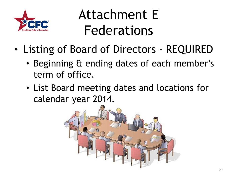 Attachment E Federations Listing of Board of Directors - REQUIRED Beginning & ending dates of each member's term of office. List Board meeting dates a