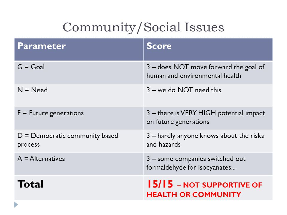 Community/Social Issues ParameterScore G = Goal3 – does NOT move forward the goal of human and environmental health N = Need3 – we do NOT need this F = Future generations3 – there is VERY HIGH potential impact on future generations D = Democratic community based process 3 – hardly anyone knows about the risks and hazards A = Alternatives3 – some companies switched out formaldehyde for isocyanates...
