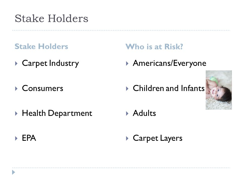 Stake Holders Who is at Risk?  Carpet Industry  Consumers  Health Department  EPA  Americans/Everyone  Children and Infants  Adults  Carpet La