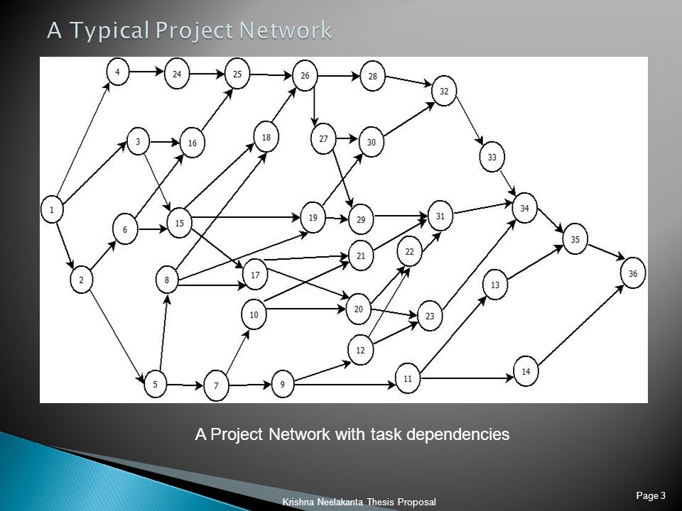 Page 3 A Project Network with task dependencies