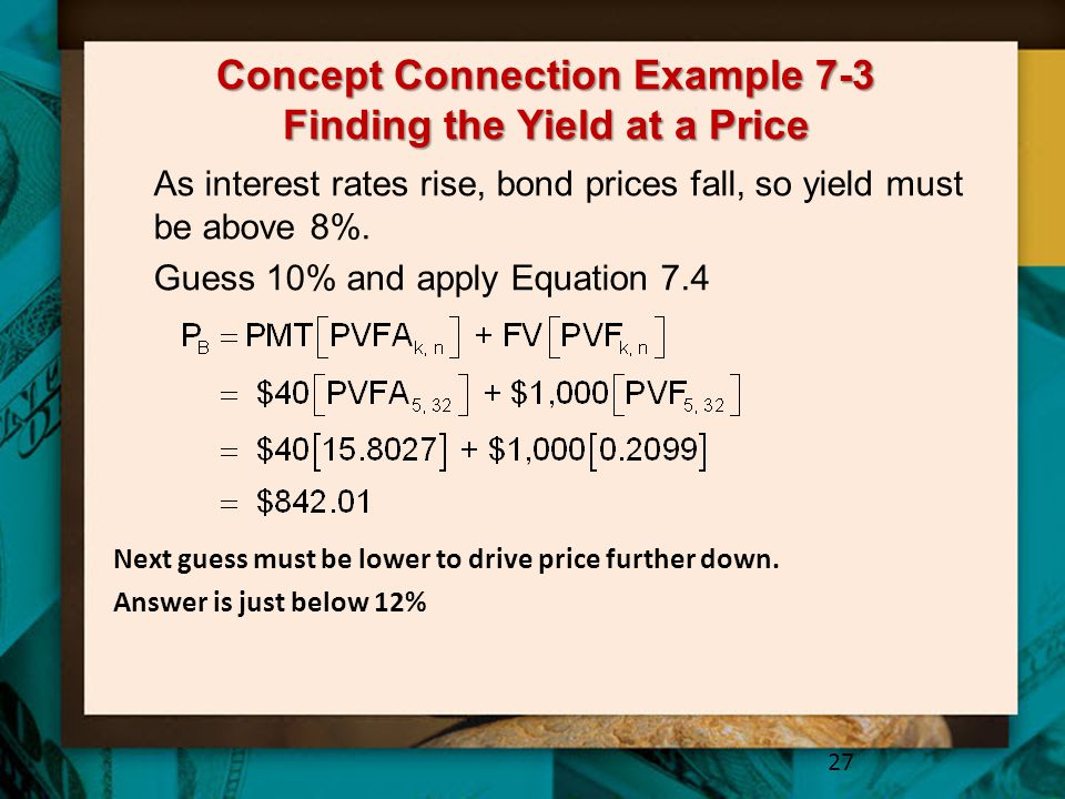 Concept Connection Example 7-3 Finding the Yield at a Price 27 As interest rates rise, bond prices fall, so yield must be above 8%. Guess 10% and appl