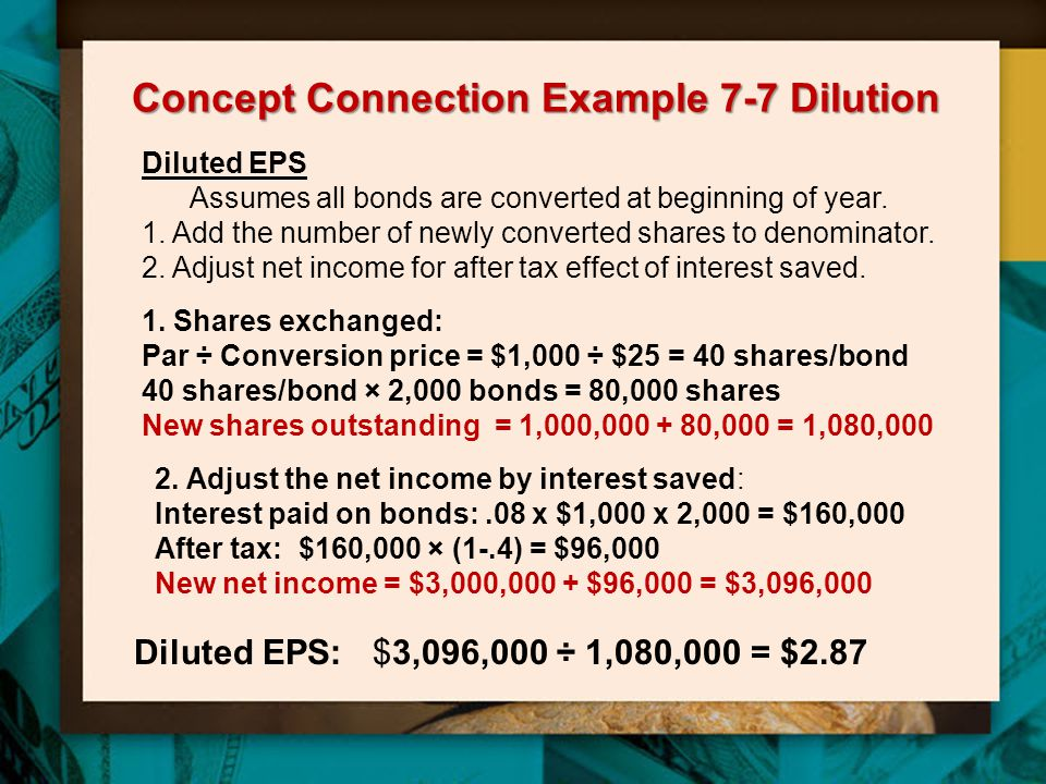 Concept Connection Example 7-7 Dilution Diluted EPS Assumes all bonds are converted at beginning of year. 1. Add the number of newly converted shares