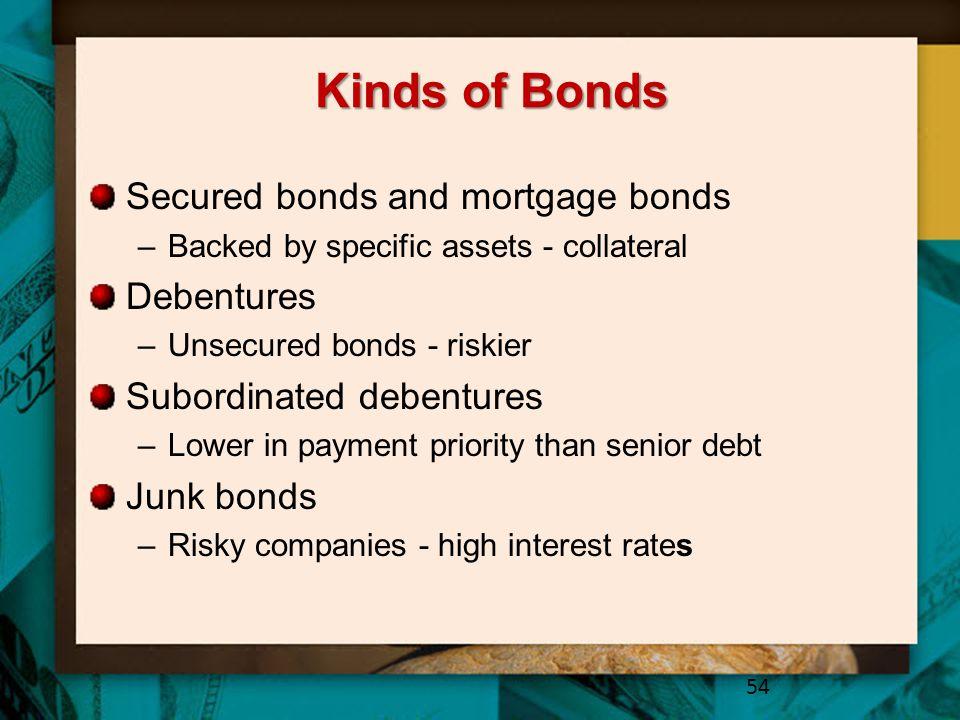 Kinds of Bonds Secured bonds and mortgage bonds –Backed by specific assets - collateral Debentures –Unsecured bonds - riskier Subordinated debentures