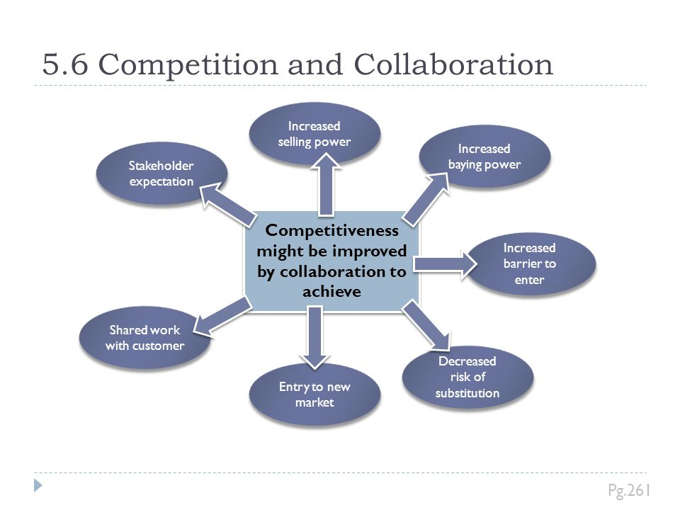 Entry to new market Shared work with customer 5.6 Competition and Collaboration Increased selling power Competitiveness might be improved by collabora